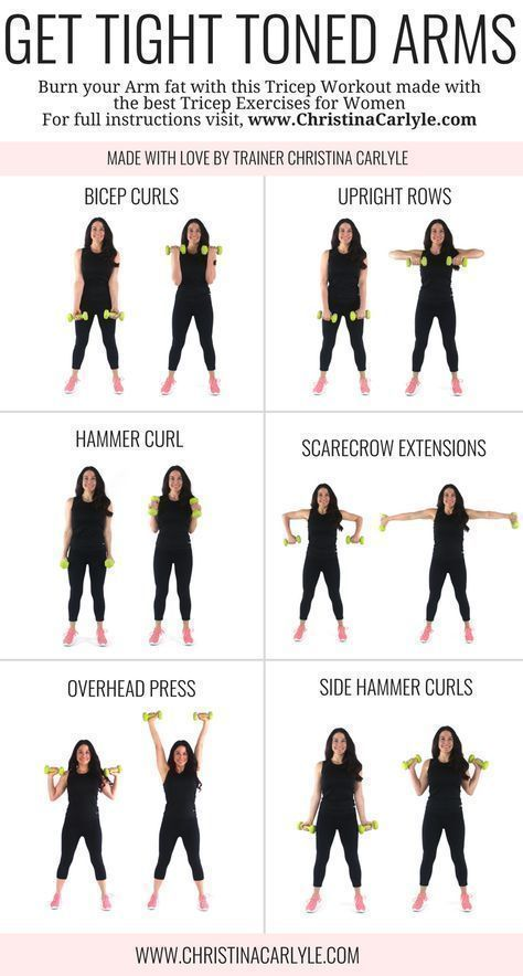 Arm Workout for Women that Want Tight Toned Arms – Dumbbell – Ideas of Dumbbell …