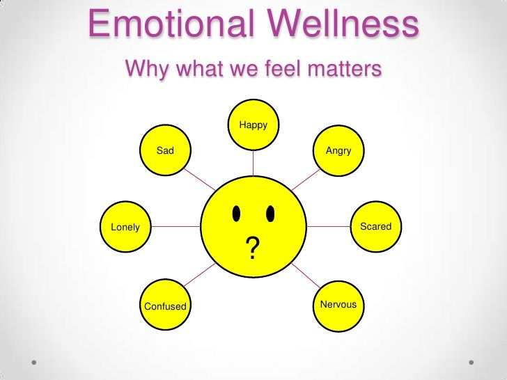 5 Tips to Improve Your Emotional Wellness  1. Protect Your Self Esteem 2. Take Control After a Failure 3. Distract Yourself From Brooding Thoughts 4. Find Meaning After a Loss 5. Recover Self-Worth After a Rejection  Visit us and get  #Online #Counseling and #wellness tips for Emotional Problems.