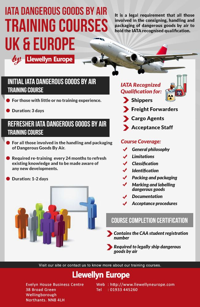 IATA Dangerous Goods By Air Training Courses UK And Europe