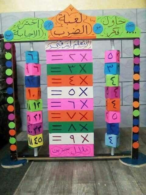 جدول الضرب Math Activities Preschool Preschool Activities Phonics Activities
