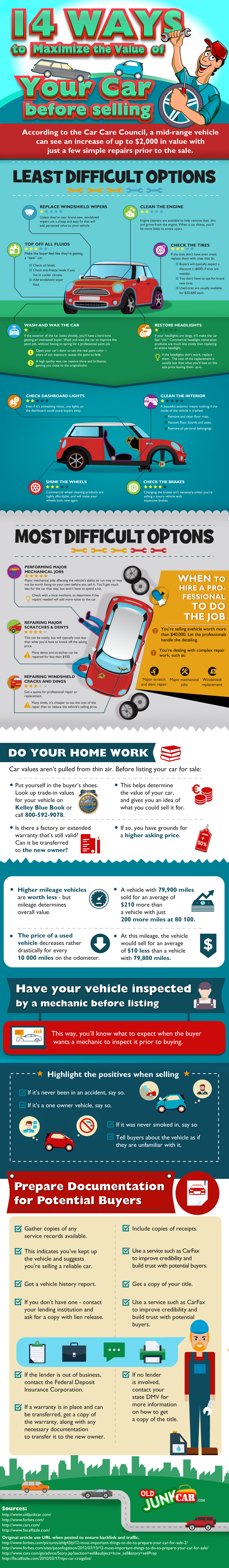 Maximize Your Car\'s Resale Value With This Checklist | Infographic ...
