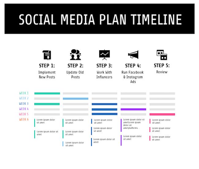 5 Easy Steps To Building A Bulletproof Social Media Plan Venngage Social Media Planning Media Planning Social Media