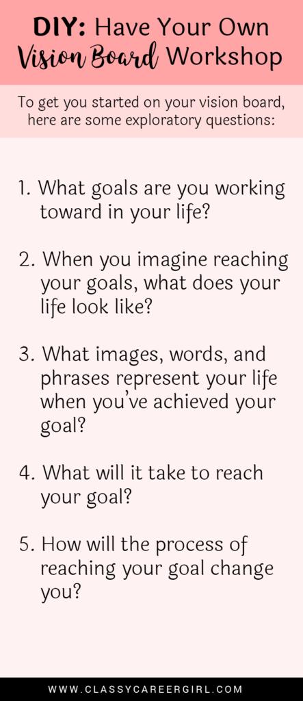 How to Use a Vision Board to Get Your Dream Job | Einrichten und ...