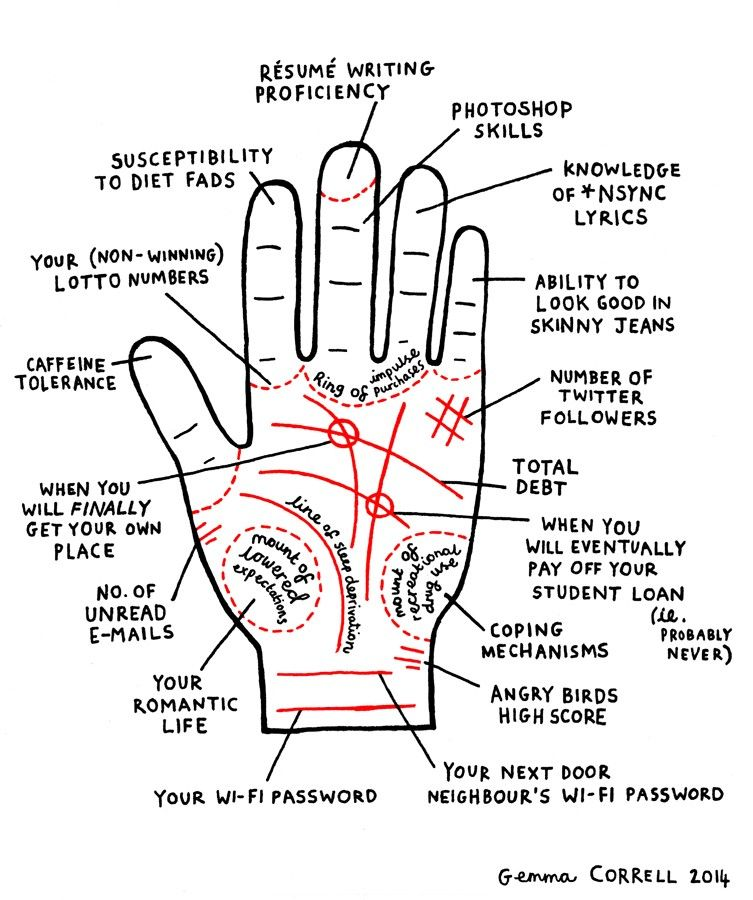 How To Read Palms: Hand Reading Guide For Beginners