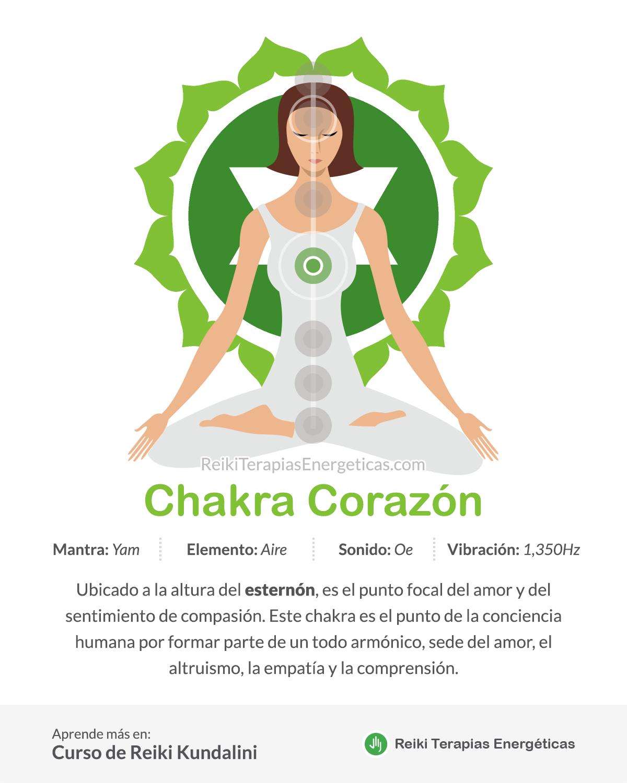 Chakra #Corazón, nuestro cuarto chakra ubicado a la altura del ...
