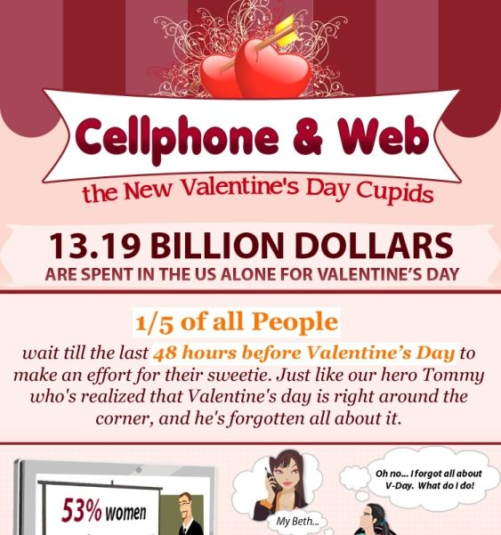 cellphone \ wed the new valentineu0027s day cupids Technology - new valentine's day music coloring pages