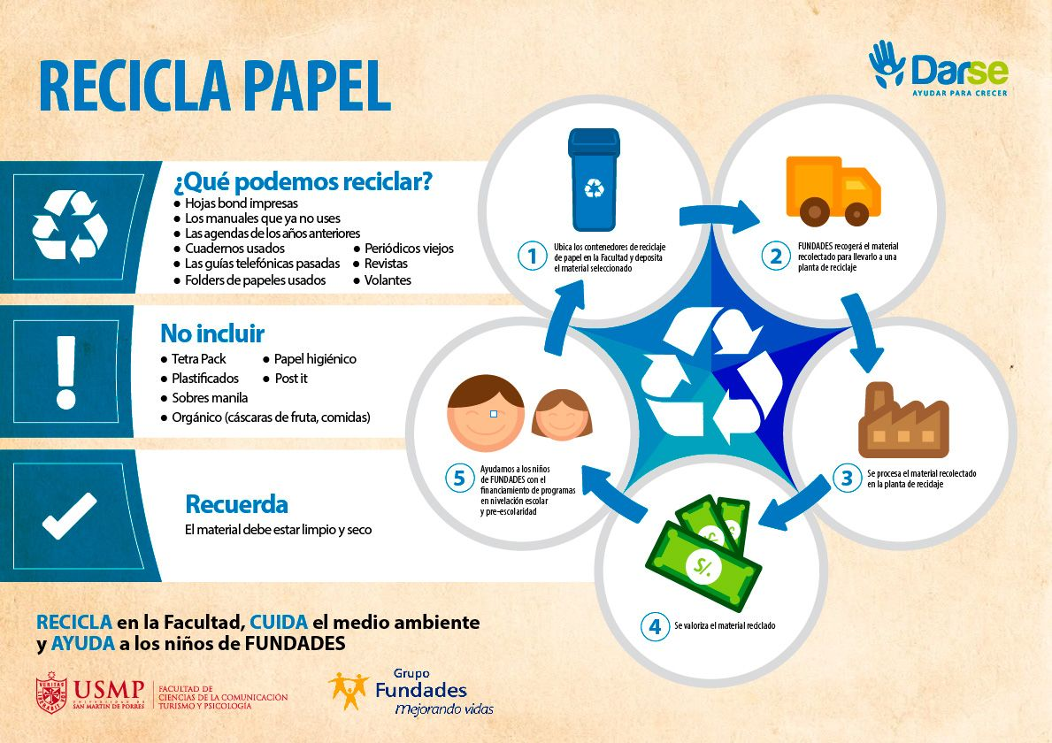 Tips sobre el reciclaje de papel que reciclar folletos agendas viejas cuadernos viejos - Consejos de reciclaje ...