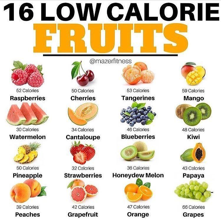Low Calorie Fruits By Mazerfitness Alright Lets First