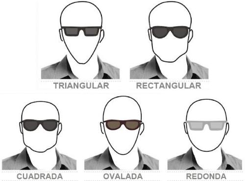 1db27c4214 Sunglasses guide | MENS STYLE UPGRADE | Mens fashion:__cat__, Men ...