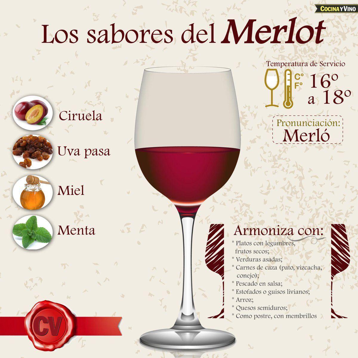 Sabores Del Merlot Comida Y Vino Vinos Y Quesos Alimentos Y Bebidas Recetas