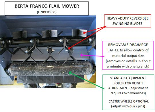 Flail mower for the BCS walking tractor | goat girls