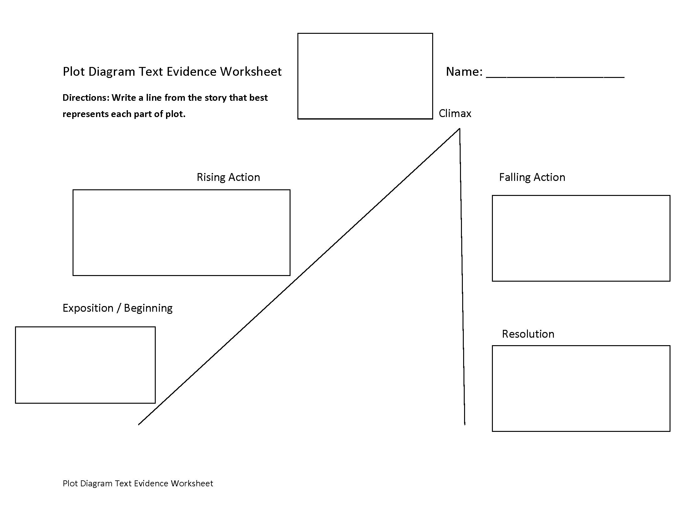 plot diagram text evidence worksheet plot diagram text evidence line chart lesson plans [ 2200 x 1700 Pixel ]