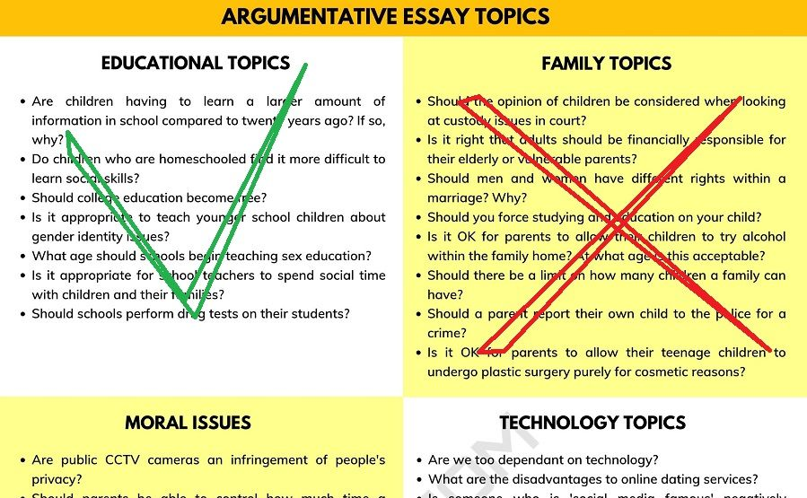 The Best Argumentative Essay Topic On Education Ethic Topics