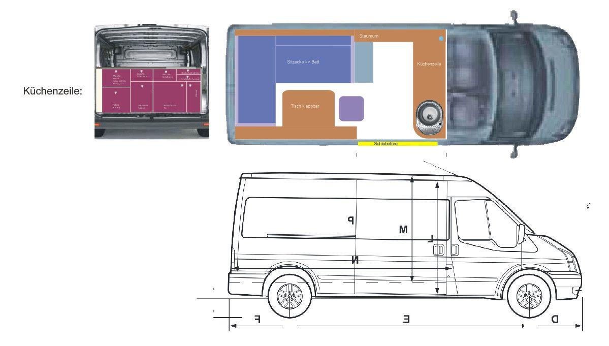 Erfreut Ford Wohnmobil Schaltplan Galerie - Der Schaltplan ...