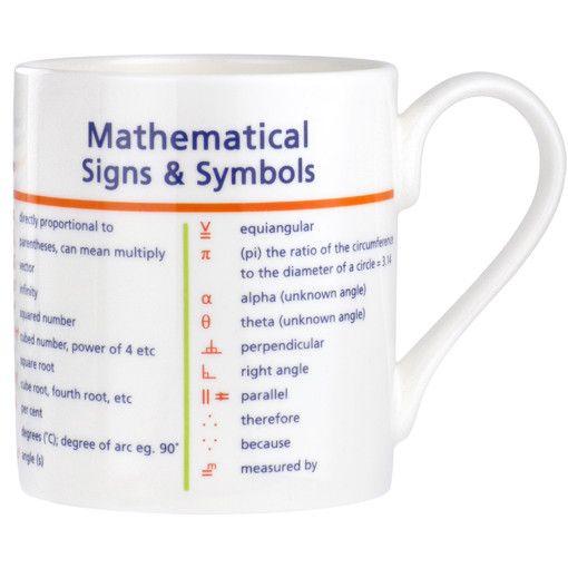 Mathematical Signs And Symbols Mug