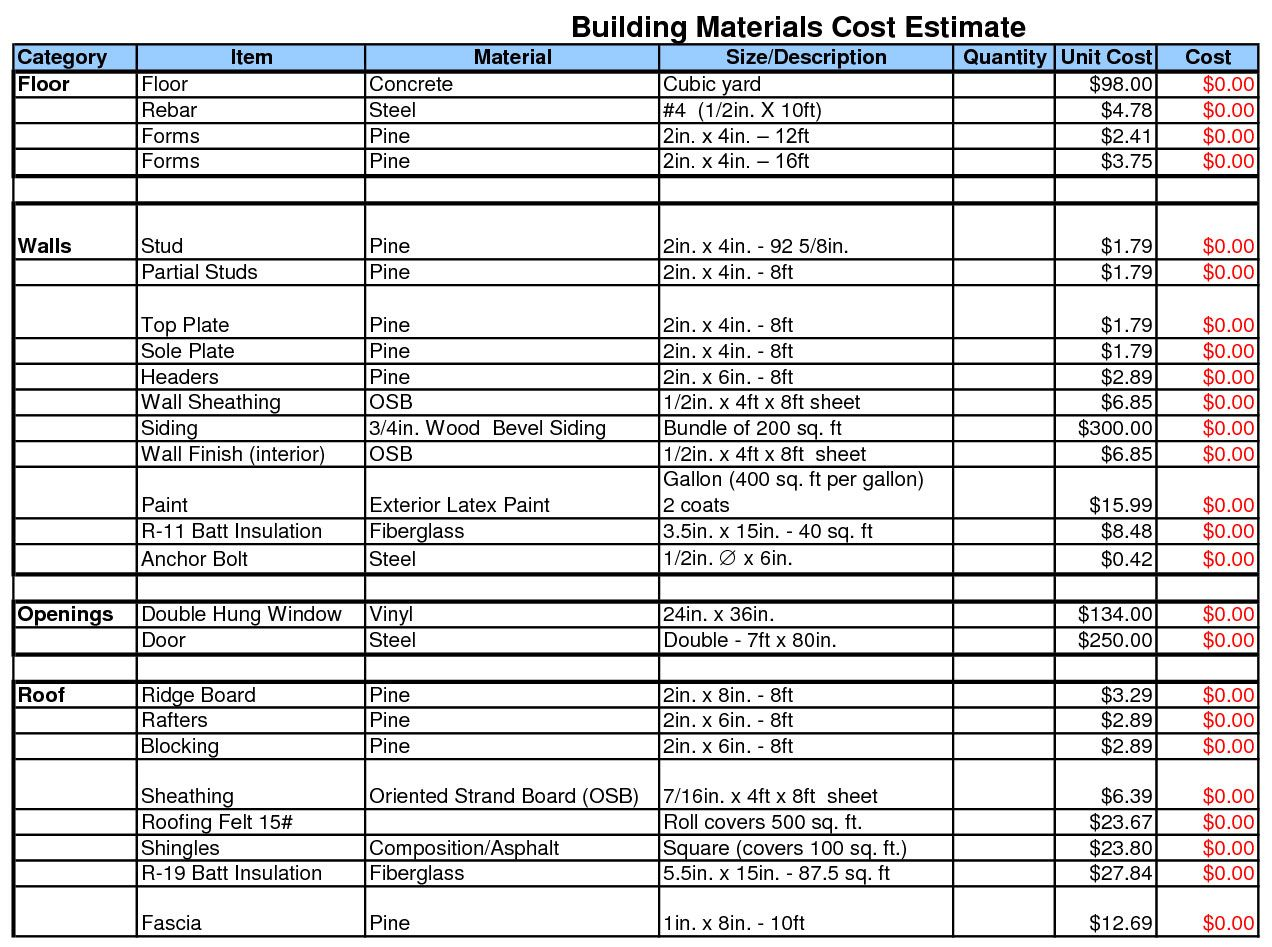 Building Materials Cost Estimate 947