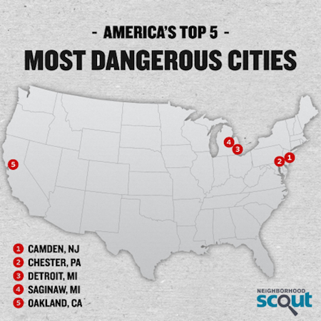 A Listing Of The Cities With The Highest Rates Of Crime Within The United States