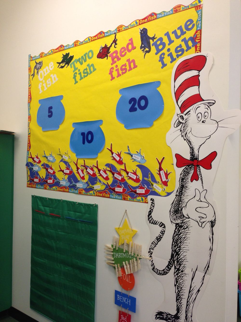 Cat in the Hat. Math Tracker. Storybook theme classroom. | Kinder ...