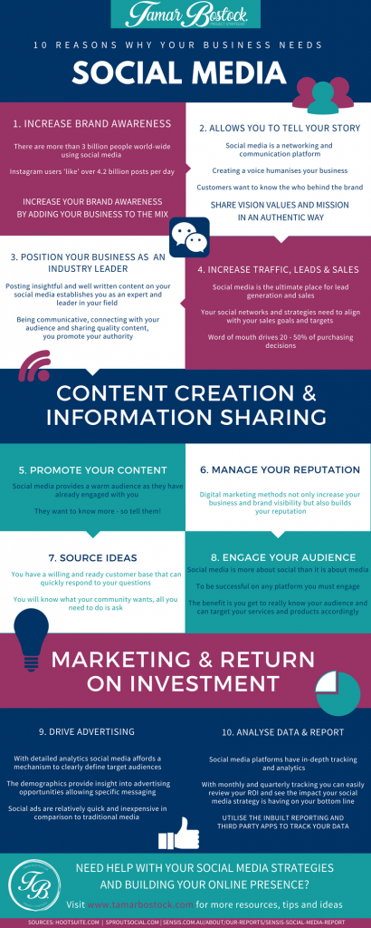 10 Benefits Of Social Media For Business Infographic Socialmedia Infographic Social Media Social Media Books Small Business Strategy