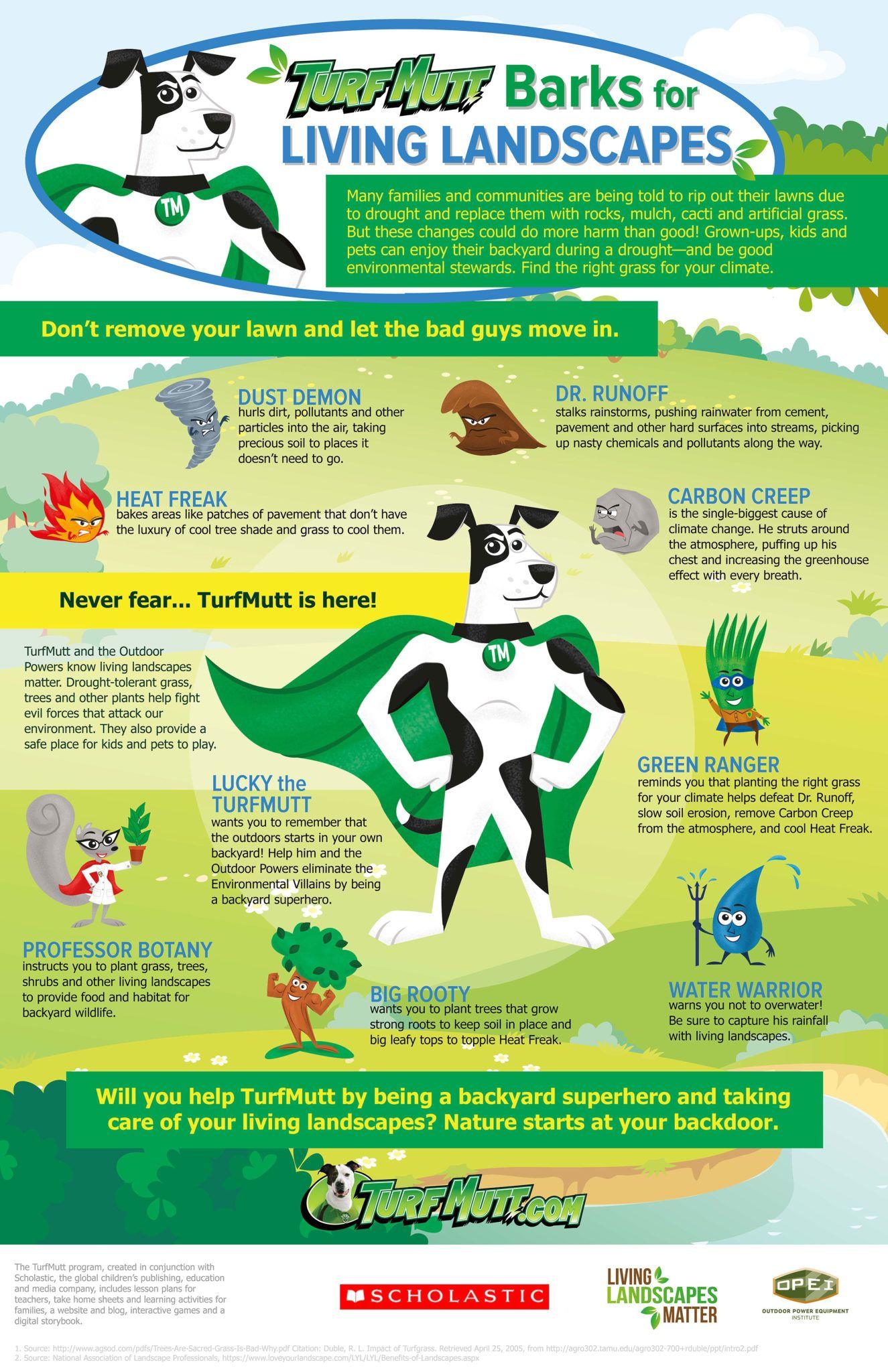 TurfMutt Barks for Living Landscapes | Backyard | Lawn care