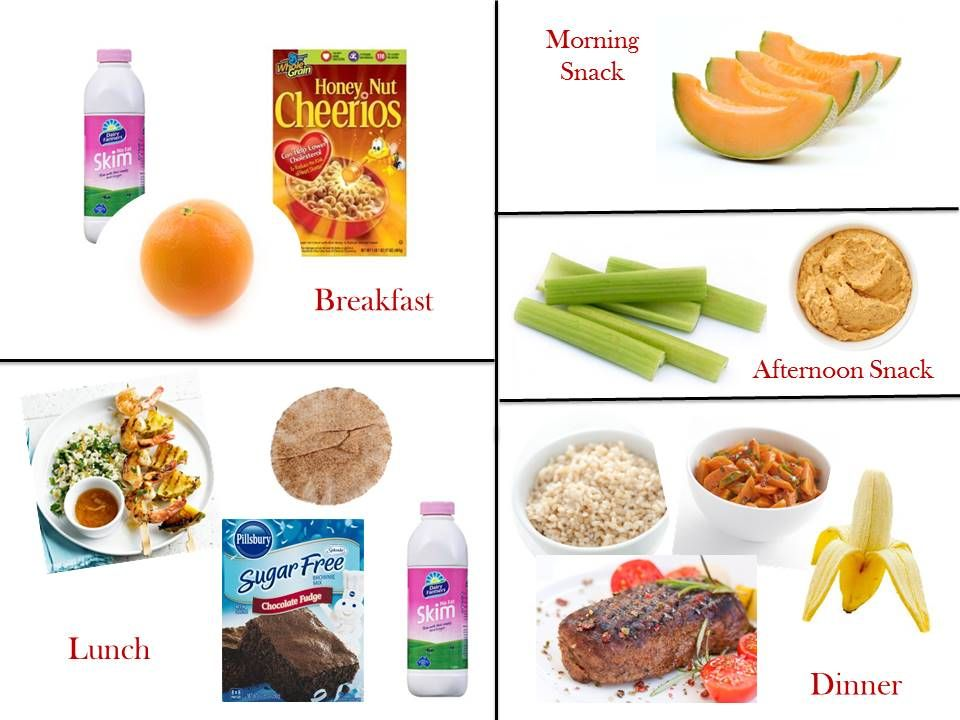 Healthy Diet Chart Plan To Lose Weight Permanently  Food