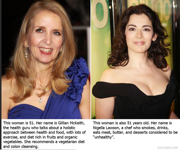 51 year old woman comparison