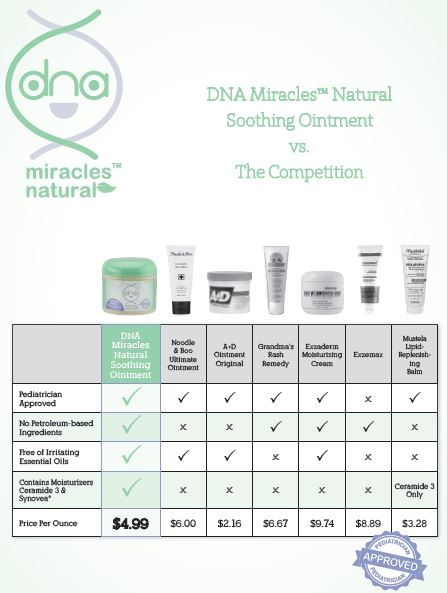 You Only Want The Best For Your Little Miracle Make Sure Are Supporting Their Growing Bos With Incredible Dna Miracles Natural Soothing Ointment