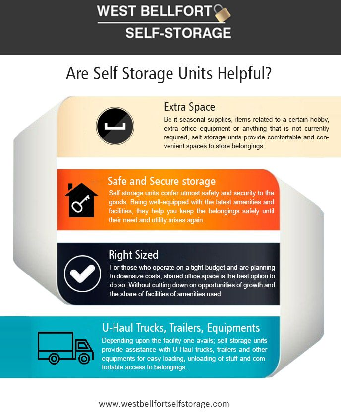Self storage units don't just provide the extra space to store your