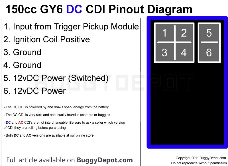 Pinout Diagram Of The Dc Cdi Buggy Depot Technical Center In 2020 Motorcycle Wiring Diagram Mini Chopper