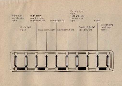 1967 Beetle Wiring Diagram (USA) | TheGoldenBug.com ...