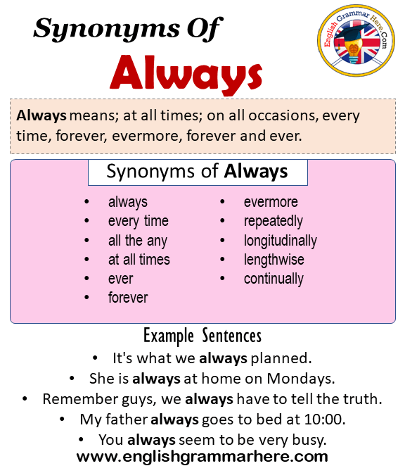 Synonyms Of Always Always Synonyms Words List Meaning And Example Sentences Synonyms Words Are That Have In 2021 Learn English Words How To Memorize Things Word List