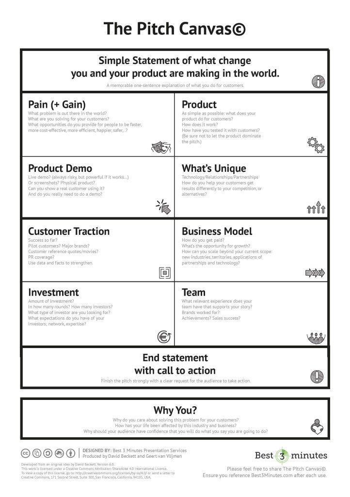 Pin By Birthe Balesini On Sales And Business Development