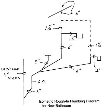 This roughin plumbing diagram shows exactly what the
