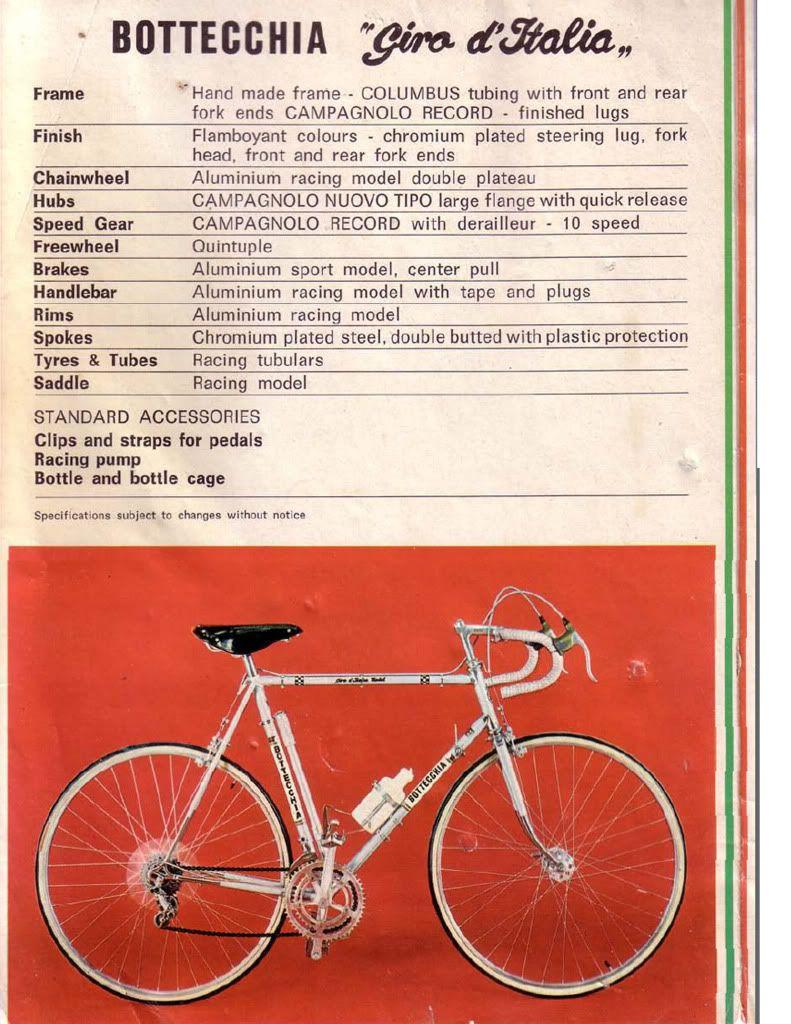 404 Not Found Bicycle Art Bicycle Columbus Tubing