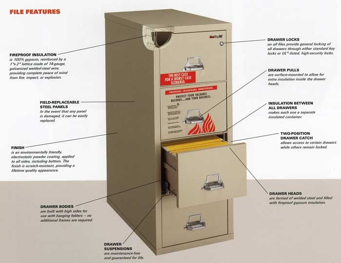 Great FireProof Safes Media Vaults File Cabinets By FireKing
