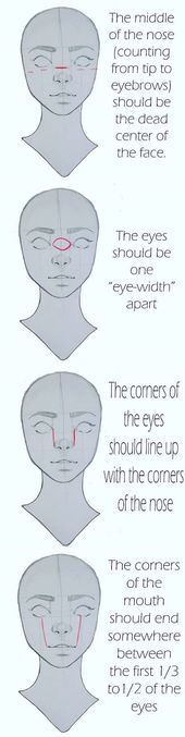 Photo of How to clear and scale the face – drawings people – #The #face …