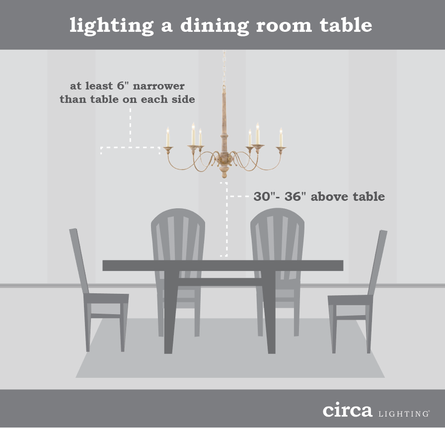 All In The Details Ceiling Fixtures Circa Lighting Dinning Room Lighting Dining Room Table Light Ceiling Fixtures