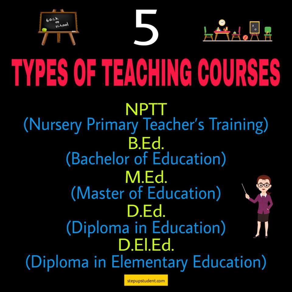 5 Types Of Teaching Courses Eligibility, Duration & Job