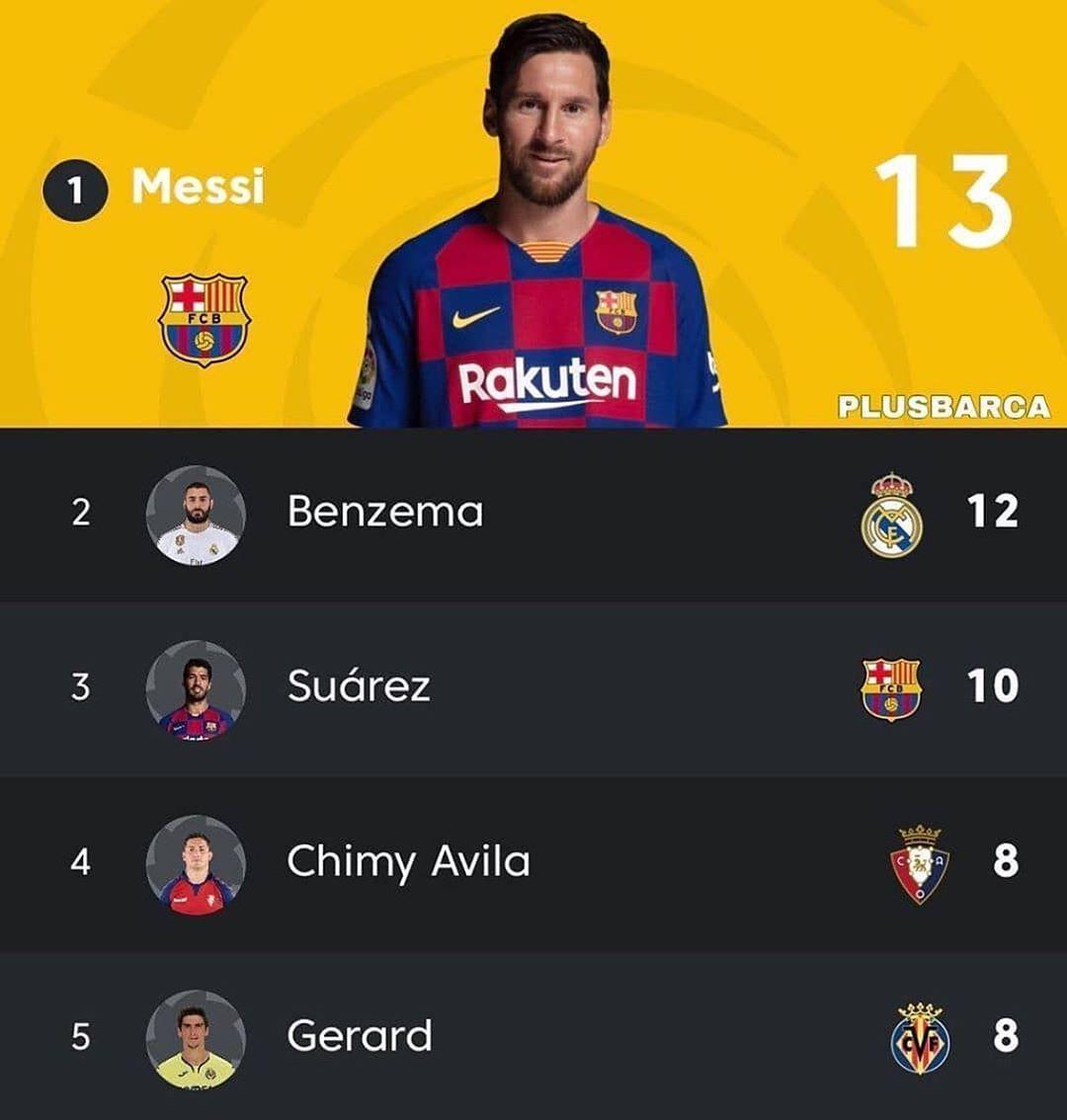 Ansu Fati Ansufati Championsleague Uefachampionsleague Legendsoftomorrow Campnou Sansiro Fcbarcelona Barca Barca Bar Leo Messi Luis Suarez Camp Nou