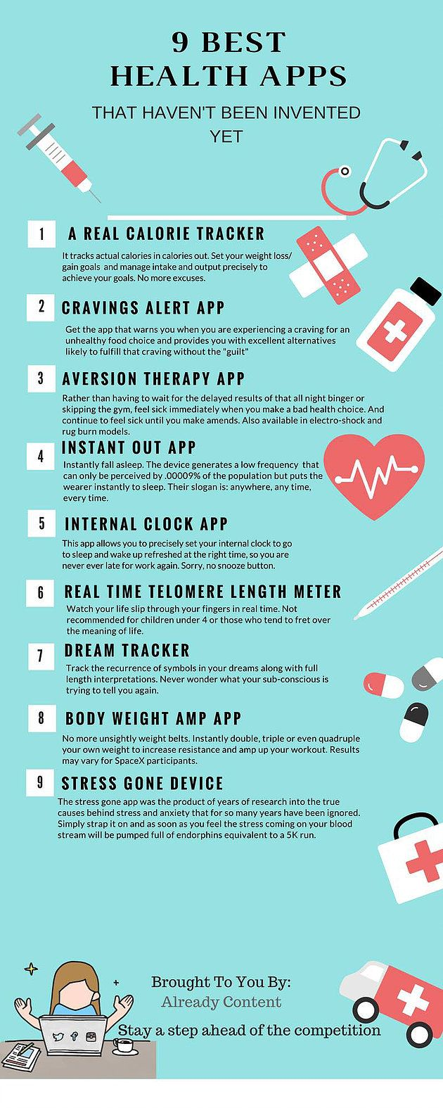 Check out the must have best health apps & Wearables that