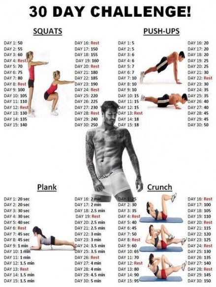 Trendy fitness at home challenges fun ideas #fitness #home