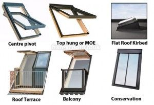 Velux Roof Windows Everything You Need To Know And How To Fit Velux Roof Window Velux Velux Skylights