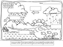 water cycle coloring page Google Search Water Cycle and Clouds