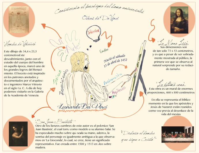 Trabajo de Historia del Diseño lll