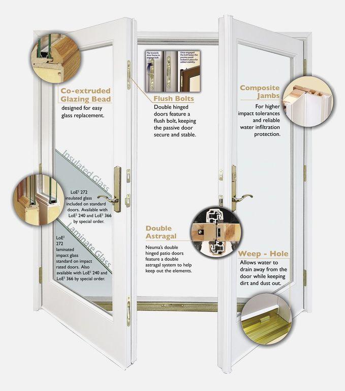 Good Hinged Patio Doors Design Features   Neuma Doors   Manufacturer Of  Fiberglass Patio Doors