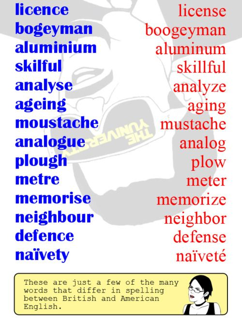 British vs. American Spelling - For the Love of Words