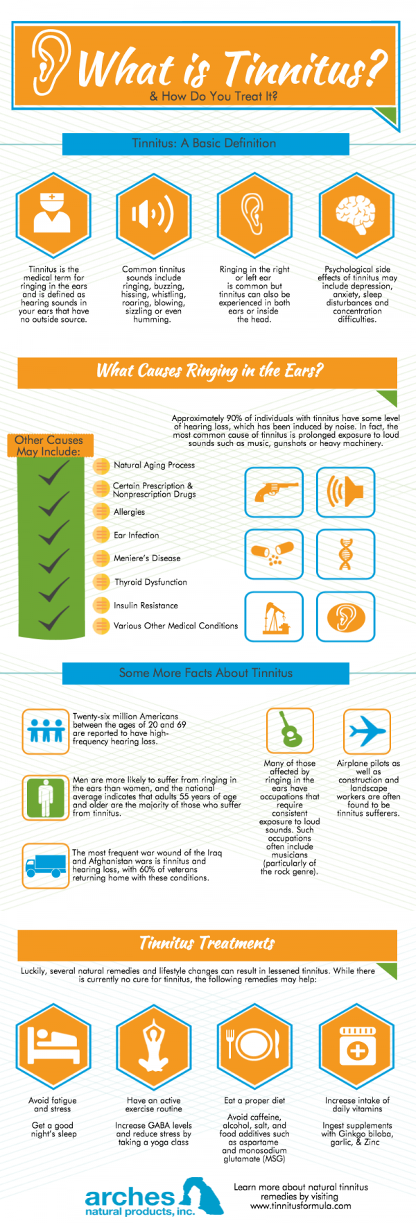 This Infographic What Is Tinnitus And How To Treat It Shares What Tinnitus Is What Causes Ringing In The E Tinnitus Remedies Tinnitus Symptoms Tinnitus Cure