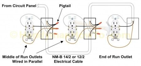 Electrical Outlet Parallel Wiring Diagram Pigtails Electrical Wiring Outlets Outlet Wiring Wiring A Plug