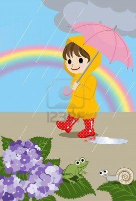 Children On Rainy Days Rainy Days Easy Drawings Rainy