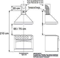 Resultado de imagem para altura do exaustor cocina kleine k che innenausstattung y k chen - Campana extractora medidas ...